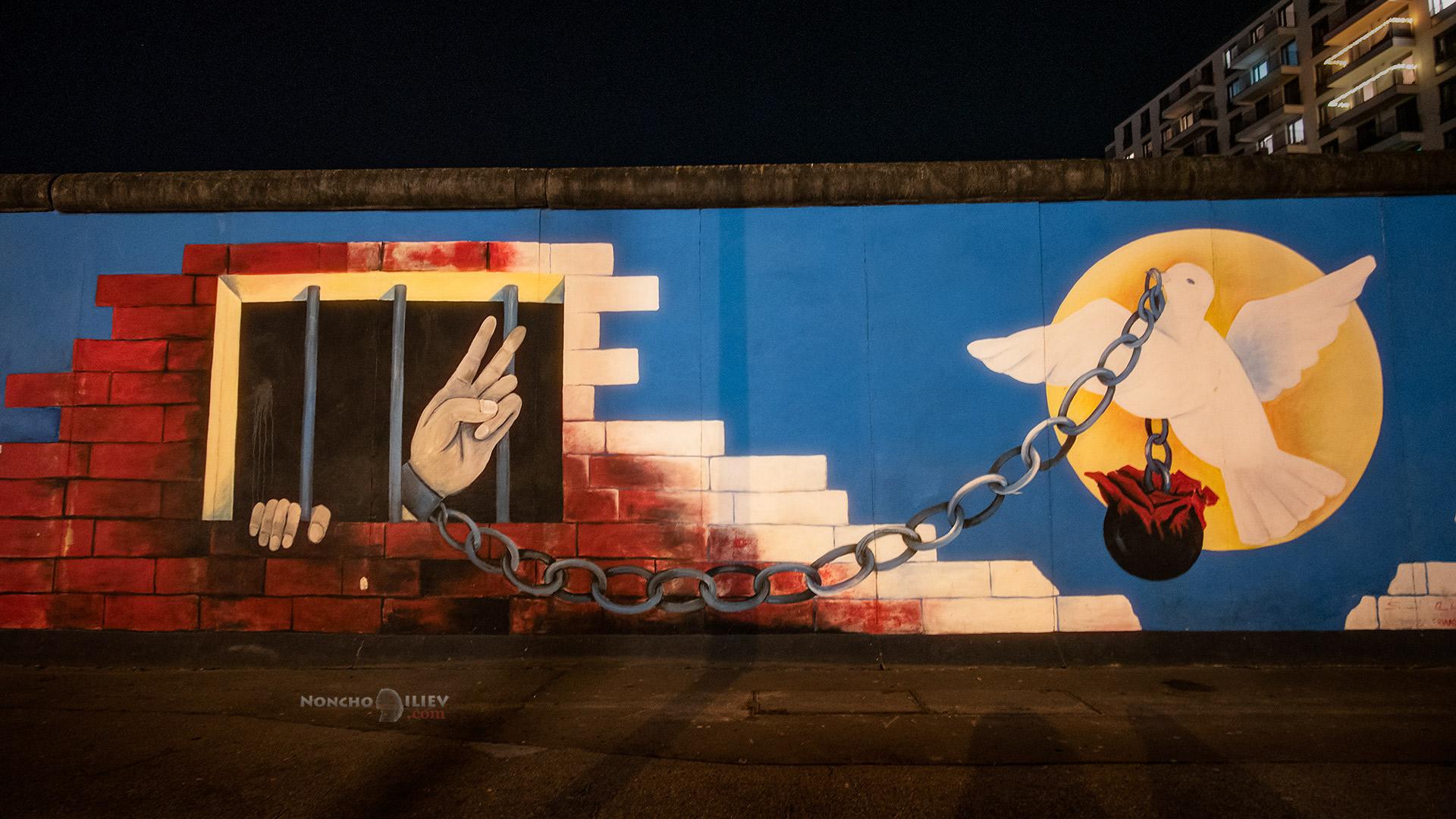 East Wall Gallery Berlin